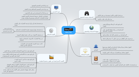 Mind Map: Brain Talk