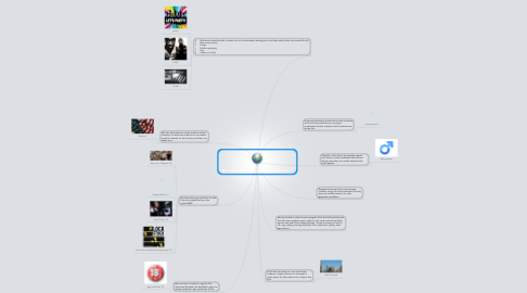 Mind Map: Evaluation question 4 Who would be the audience for your media product?