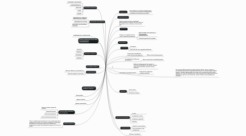 Mind Map: CONTABILIDAD GUBERNAMENTAL