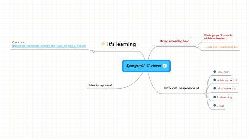 Mind Map: Spørgsmål til elever