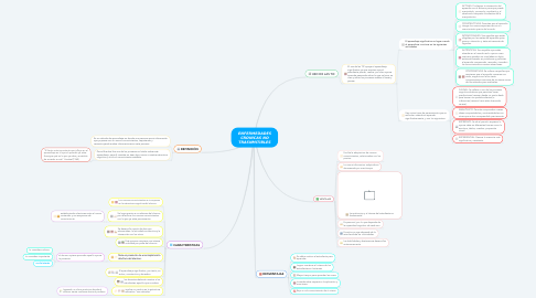 Mind Map: ENFERMEDADES CRONICAS NO TRASNMITIBLES
