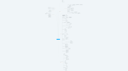 Mind Map: @from_katrin_with_love