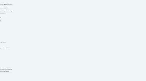 Mind Map: Marketing 4.0 Milkshakemix
