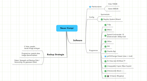 Mind Map: Neuer Kompi