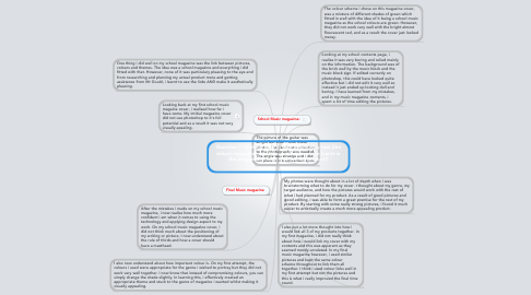 Mind Map: Question 7: Looking back at your preliminary task [the school magazine], what do you feel you have learnt in the progression from it to the full product?