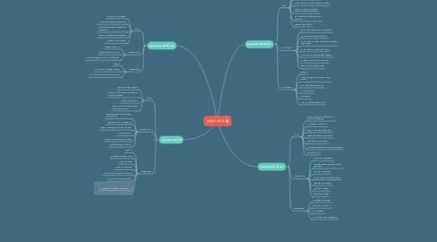 Mind Map: pajamas.hit