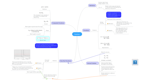 Mind Map: Functions