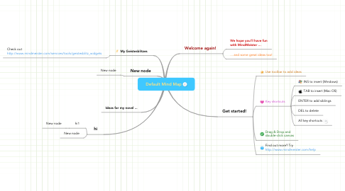 Mind Map: Default Mind Map