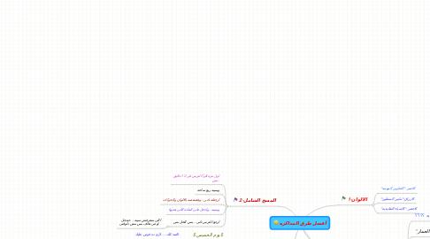 Mind Map: أفضل طرق المذاكره