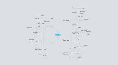 Mind Map: 1 июля 2012 г