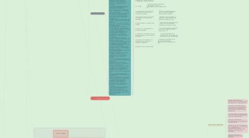 Mind Map: TECNOLOGO EN GESTIÓN ADMINISTRATIVA