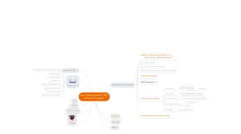 Mind Map: 14002 -ממשקי משתמש: שפת התקשורת הדיגיטלית