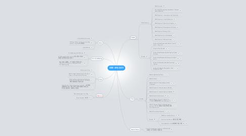 Mind Map: 경쟁사 모바일 솔루션
