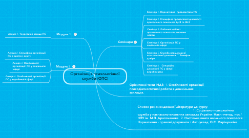 Mind Map: Організація психологічноїслужби (ОПС)