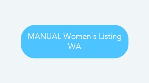 Mind Map: MANUAL Women's Listing WA