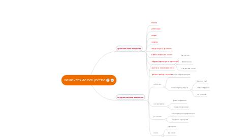 Mind Map: химические вещества