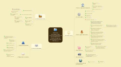 Mind Map: ПЕРЕЧЕНЬ РЕГЛАМЕНТНЫХ ОТЧЕТОВ ДЛЯ МОДУЛЯ БУХГАЛТЕРСКОГО УЧЕТА СОГЛАСНО ЗАКОНОДАТЕЛЬСТВУ РМ UNA.md