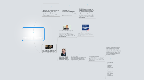 Mind Map: Prime Minister - He chooses who he wants in his Cabinet, his right hand man and experts.