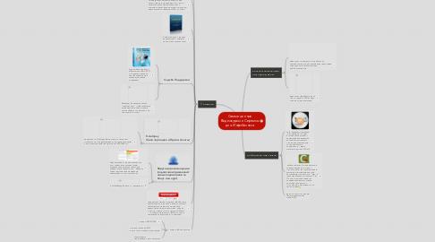 Mind Map: Самые ценныеВидеокурсы и Сервисыдля Инфобизнеса