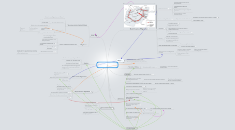 Mind Map: Asia and the World Course Culminating Assignment (Soviet invasion of Afghanistan)