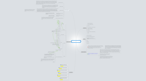 Mind Map: Indoor greywater treatment wetlands (subsurface flow)