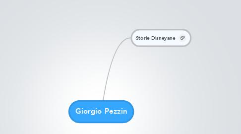 Mind Map: Giorgio Pezzin
