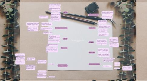 Mind Map: El lenguaje visual por María Acaso