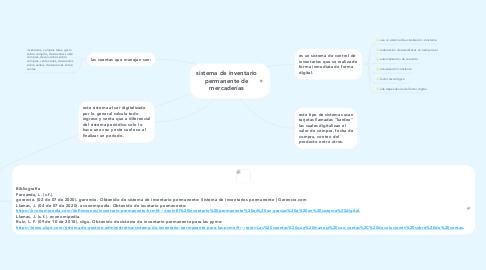 Mind Map: sistema de inventario permanente de mercaderías