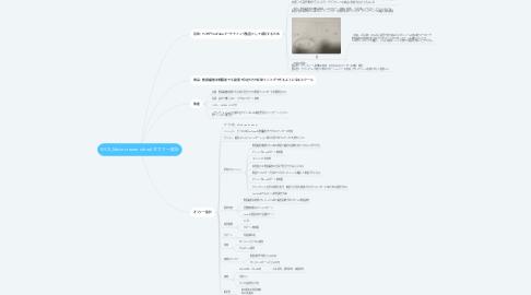 Mind Map: Movie creator school オファー設計