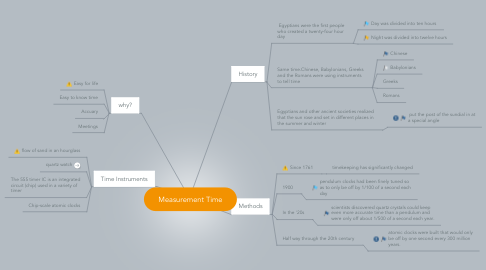Mind Map: Measurement Time