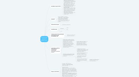 Mind Map: Анализ для аккаунта @matros_ova