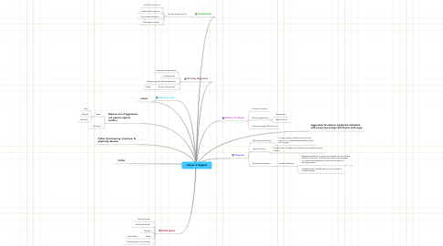 Mind Map: Abuse or Neglect