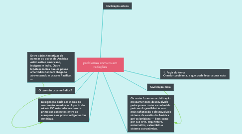 Mind Map: Religião e religiosidade!!