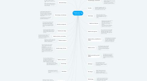 Ramas De La Medicina Mindmeister Mapa Mental