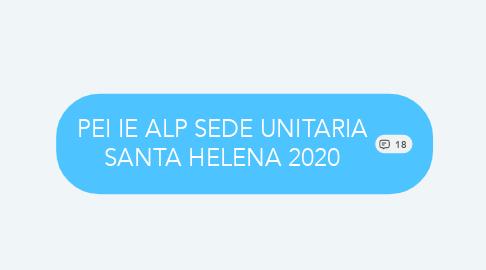 Mind Map: PEI IE ALP SEDE UNITARIA SANTA HELENA 2020