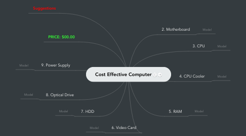 Mind Map: Cost Effective Computer