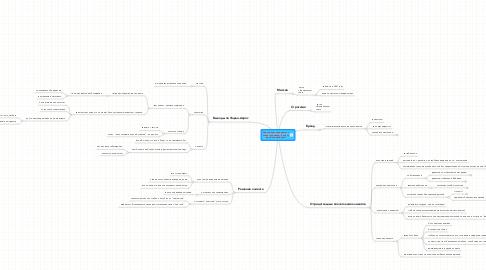 Mind Map: Энран-Акрос повернется к клиенту передом, а к лесу задом или наоборот?
