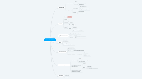 Mind Map: How to start a podcast