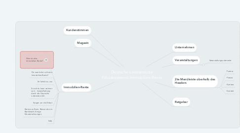 Mind Map: Deutsche-Leibrente.de Fokuskeyword: Immobilien-Rente