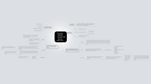Mind Map: Does sport merit the vast sums of money that are spent on it?