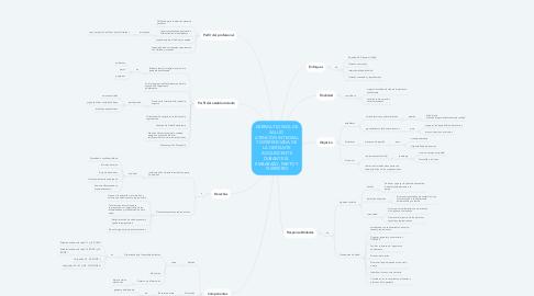 Mind Map: NORMA TECNICA DE SALUD  ATENCIÓN INTEGRAL Y DIFERENCIADA DE  LA GESTANTE ADOLESCENTE DURANTE EL  EMBARAZO, PARTO Y PUERPERIO