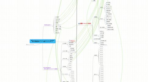 Mind Map: 広島市立大学 Website Sitemap /JA/index.html(独自研究) 数字は最短到達時のクリック回数-Homeからカウント-