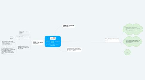 Mind Map: Escala para la Evaluación de la   planificación y toma de  decisione