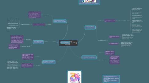 Mind Map: LOS DESAFÍOS ECONÓMICOS DEL MUNDO ACTUAL