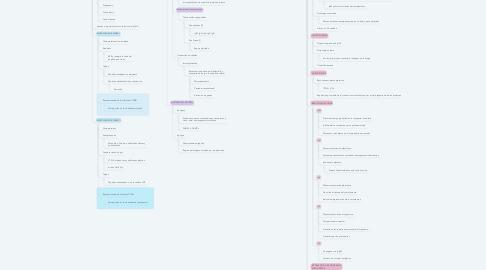 Mind Map: INMUNIDAD ADAPTATIVA-ADQUIRIDA