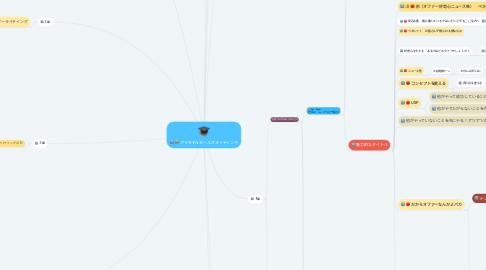 Mind Map: プラモデルセールスライティング