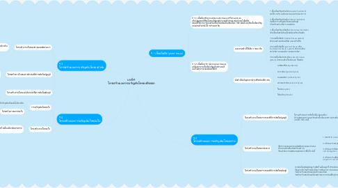 Mind Map: บทที่ 9 โครงสร้างและการเจริญเติบโตของพืชดอก