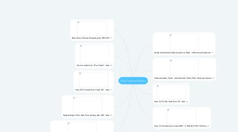 Mind Map: Hulu Customer Service