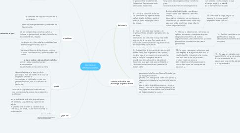 Mind Map: PSICÓLOGO ORGANIZACIÓNAL
