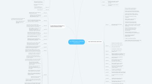 Mind Map: Ley 7202 Sistema Nacional de Archivos